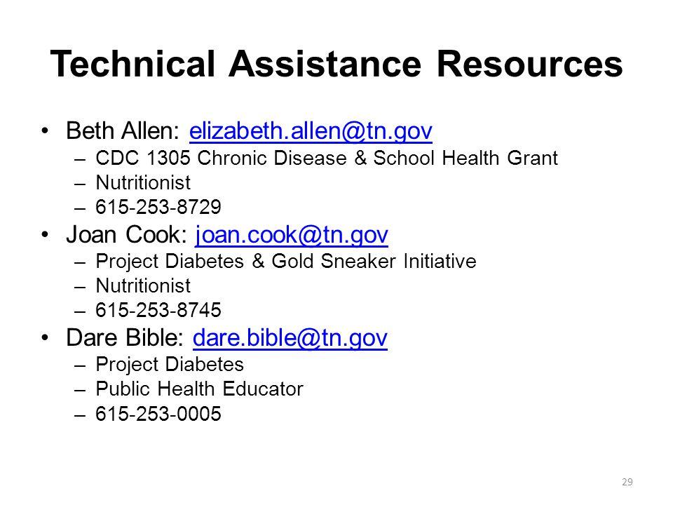 Technical Assistance Resources Beth Allen: elizabeth.allen@tn.govelizabeth.allen@tn.gov –CDC 1305 Chronic Disease & School Health Grant –Nutritionist