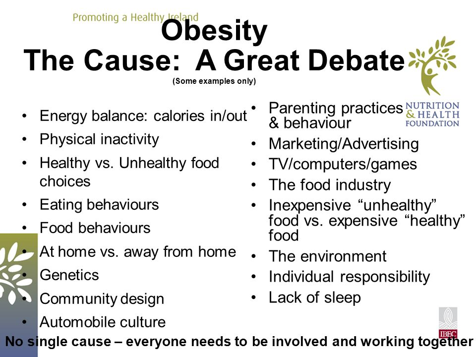 Obesity The Cause: A Great Debate (Some examples only) Energy balance: calories in/out Physical inactivity Healthy vs. Unhealthy food choices Eating b