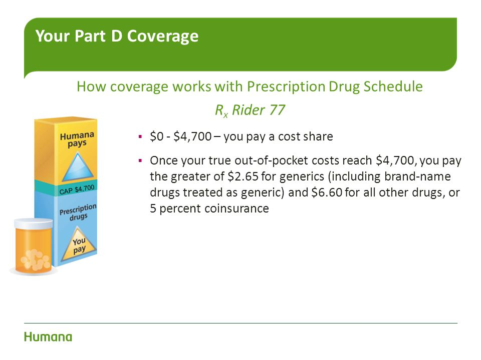 Your Part D Coverage How coverage works with Prescription Drug Schedule R x Rider 77  $0 - $4,700 – you pay a cost share  Once your true out-of-pock