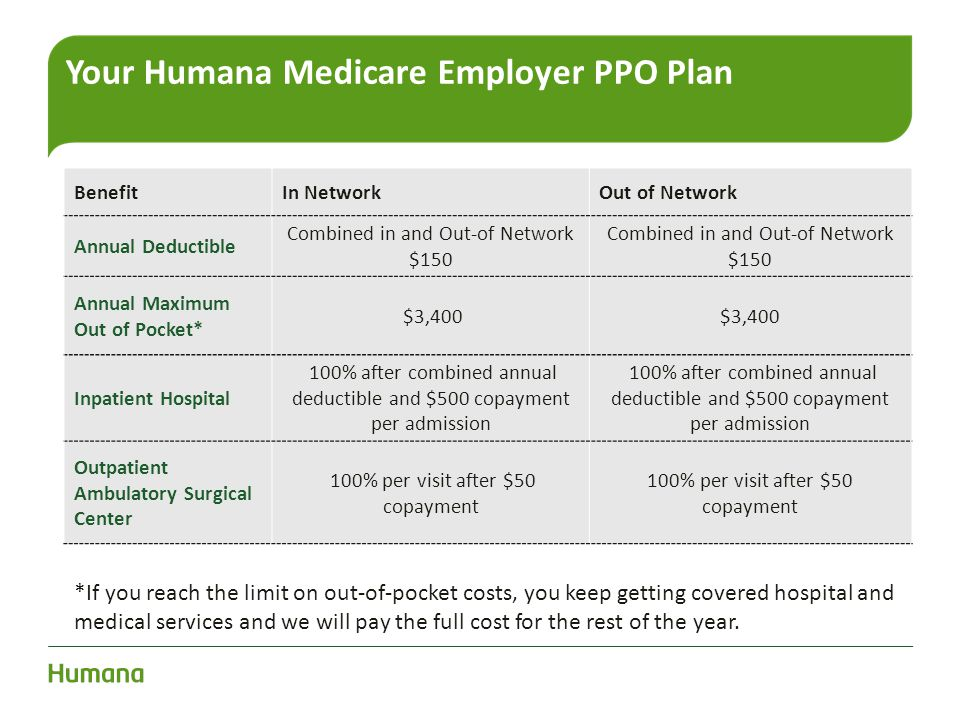 Your Humana Medicare Employer PPO Plan BenefitIn NetworkOut of Network Annual Deductible Combined in and Out-of Network $150 Annual Maximum Out of Poc