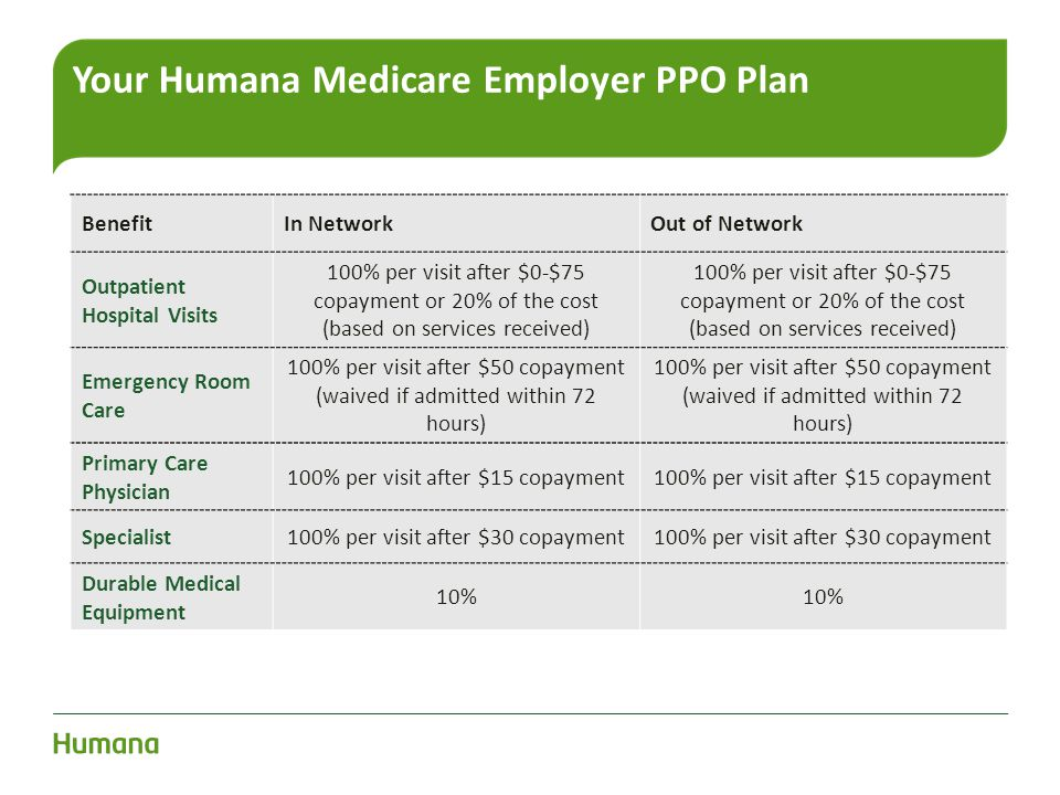 Your Humana Medicare Employer PPO Plan BenefitIn NetworkOut of Network Outpatient Hospital Visits 100% per visit after $0-$75 copayment or 20% of the