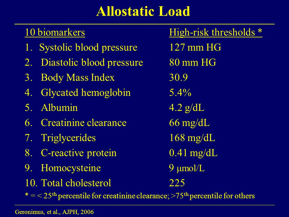 Allostatic Load 10 biomarkers High-risk thresholds * 1.Systolic blood pressure127 mm HG 2.Diastolic blood pressure80 mm HG 3.Body Mass Index30.9 4.Glycated hemoglobin5.4% 5.Albumin4.2 g/dL 6.Creatinine clearance 66 mg/dL 7.Triglycerides 168 mg/dL 8.C-reactive protein 0.41 mg/dL 9.Homocysteine 9 μmol/L 10.Total cholesterol225 * = 75 th percentile for others Geronimus, et al., AJPH, 2006