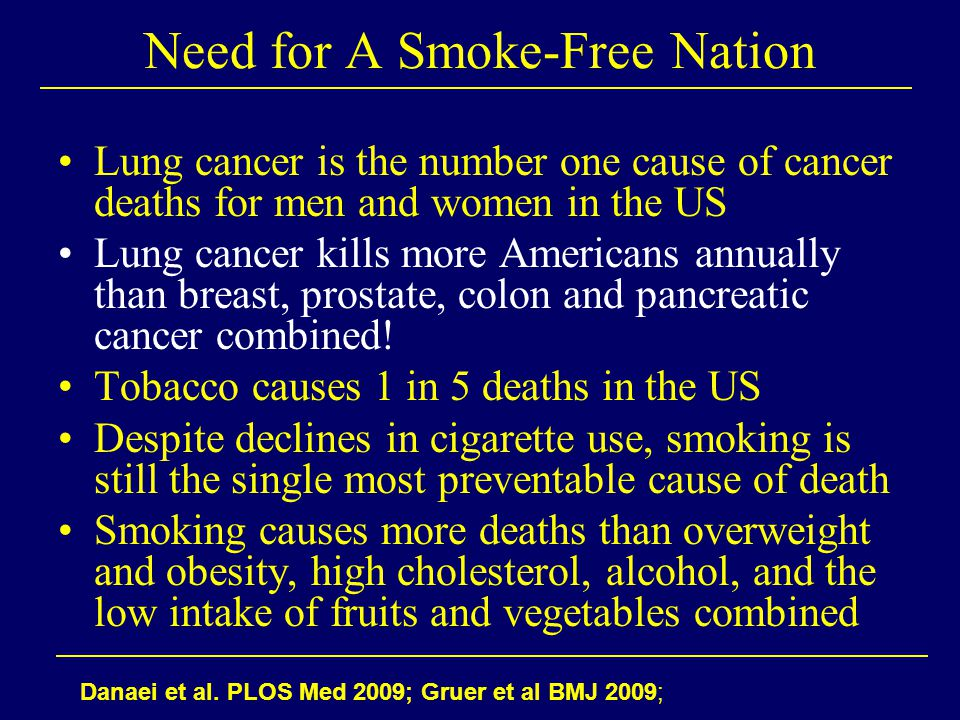 Need for A Smoke-Free Nation Lung cancer is the number one cause of cancer deaths for men and women in the US Lung cancer kills more Americans annually than breast, prostate, colon and pancreatic cancer combined.