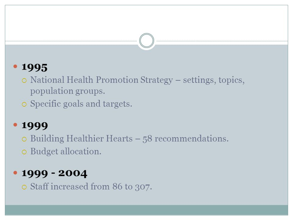 1995  National Health Promotion Strategy – settings, topics, population groups.
