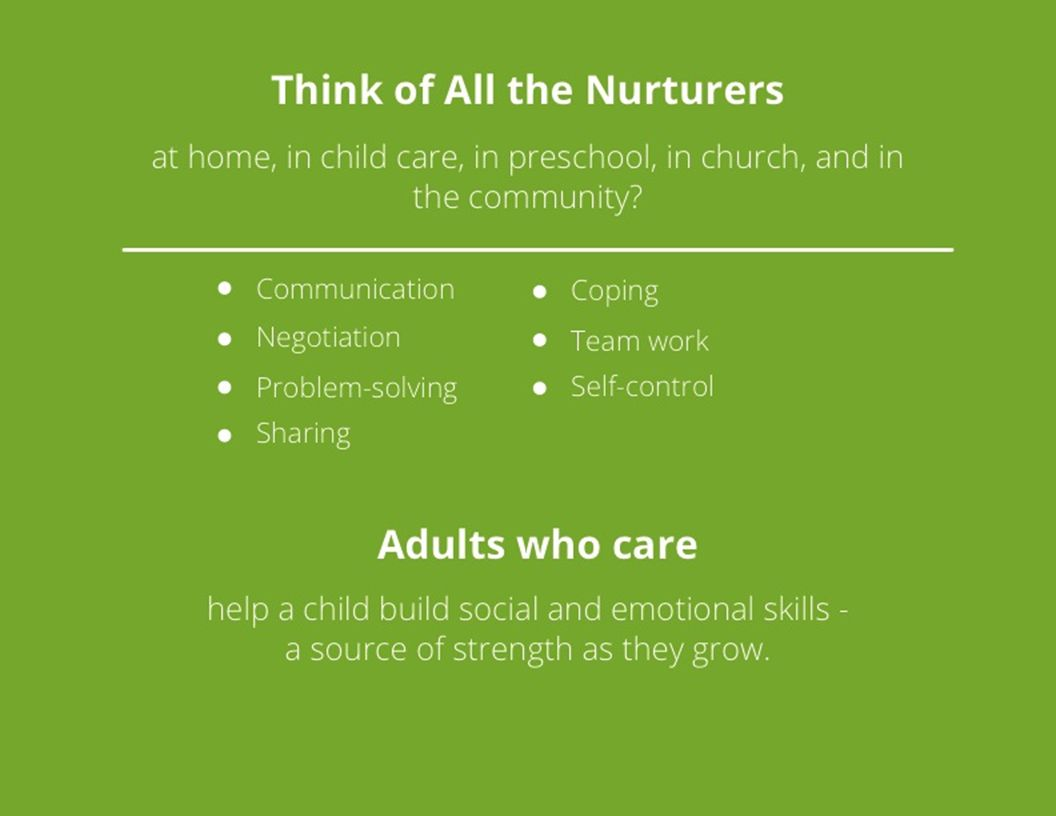 at home, in child care, in preschool, in church, and in the community.
