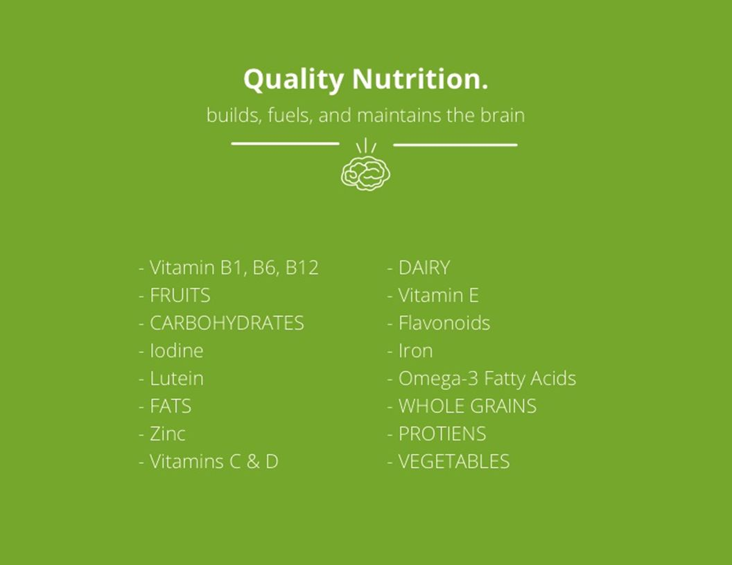 Quality Nutrition.