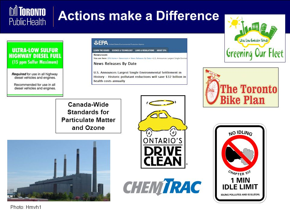 Actions make a Difference Photo: Hmvh1 Canada-Wide Standards for Particulate Matter and Ozone
