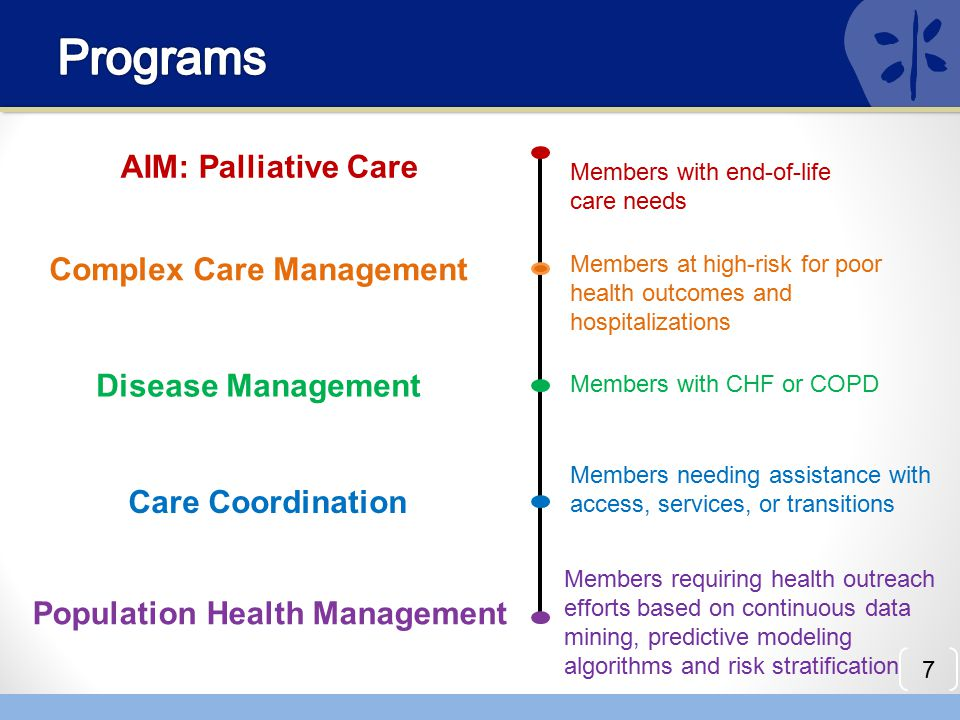 7 AIM: Palliative Care Complex Care Management Disease Management Care Coordination Population Health Management Members with end-of-life care needs M