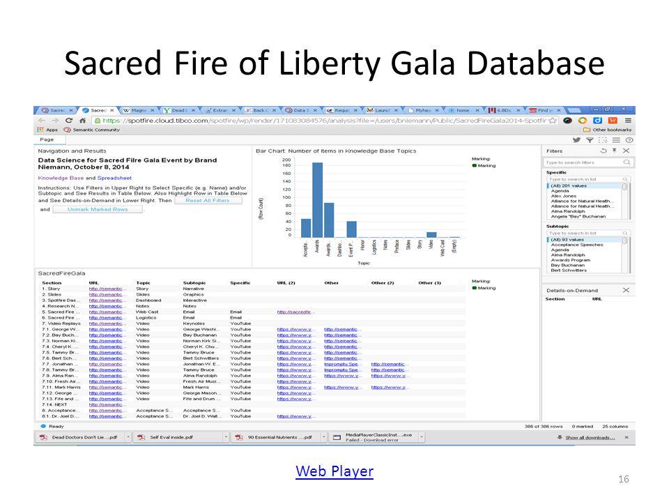 Sacred Fire of Liberty Gala Database 16 Web Player