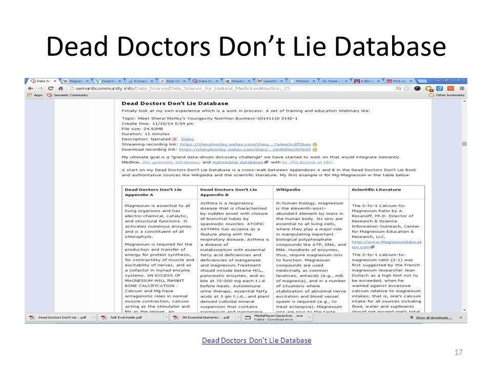 Dead Doctors Don't Lie Database 17 Dead Doctors Don't Lie Database