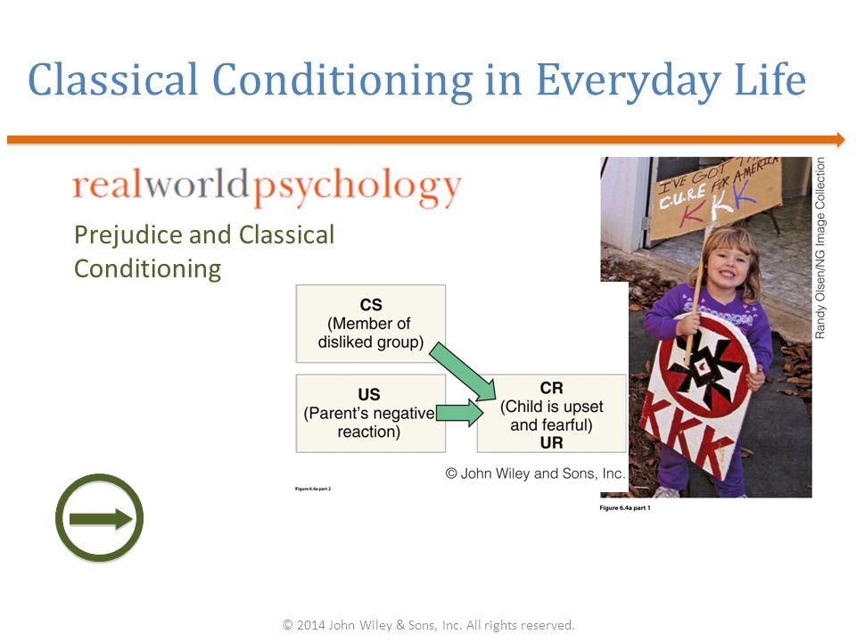 Classical Conditioning in Everyday Life Prejudice and Classical Conditioning © 2014 John Wiley & Sons, Inc.