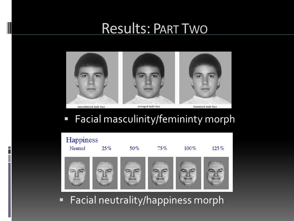 Results: P ART T WO  Facial masculinity/femininty morph  Facial neutrality/happiness morph