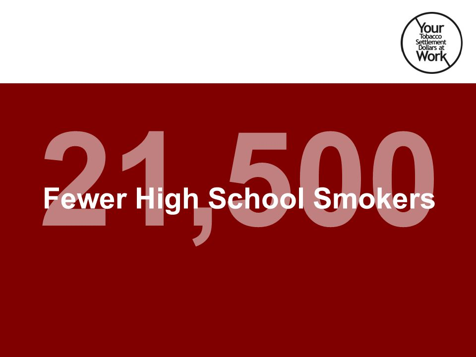 21,500 Fewer High School Smokers