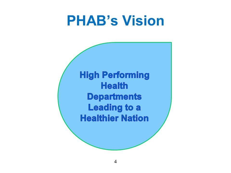 Goal of Public Health Department Accreditation The goal of the national public health department accreditation is to improve and protect the health of the public by advancing the continuous quality and performance improvement of state, local, tribal and territorial public health departments.