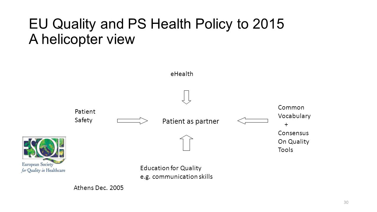 30 EU Quality and PS Health Policy to 2015 A helicopter view Patient Safety eHealth Common Vocabulary + Consensus On Quality Tools Education for Quality e.g.