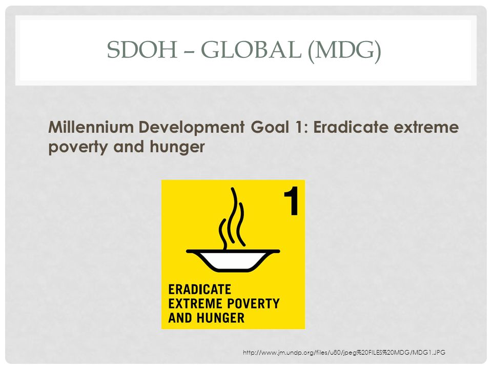 SDOH – GLOBAL (MDG) Millennium Development Goal 1: Eradicate extreme poverty and hunger http://www.jm.undp.org/files/u80/jpeg%20FILES%20MDG/MDG1.JPG