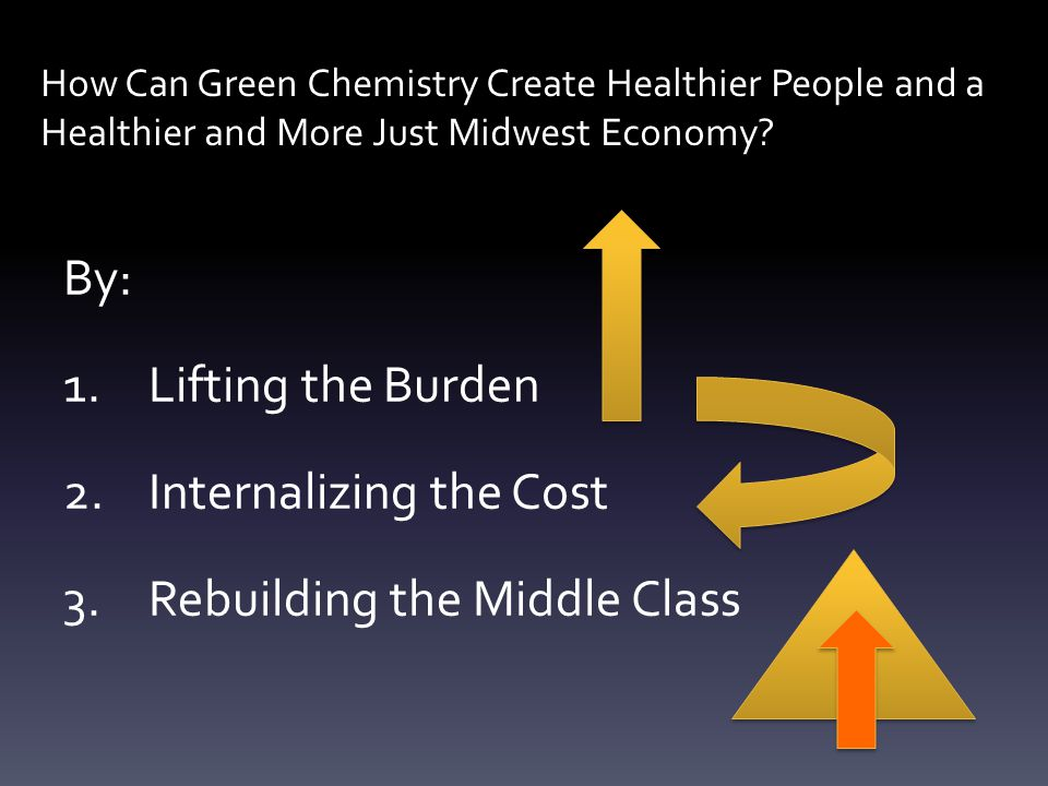 How Can Green Chemistry Create Healthier People and a Healthier and More Just Midwest Economy? By: 1.Lifting the Burden 2.Internalizing the Cost 3.Reb