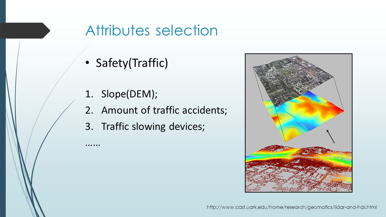 Attributes selection Safety(Traffic) 1.Slope(DEM); 2.Amount of traffic accidents; 3.Traffic slowing devices; …… http://www.cast.uark.edu/home/research/geomatics/lidar-and-hds.html