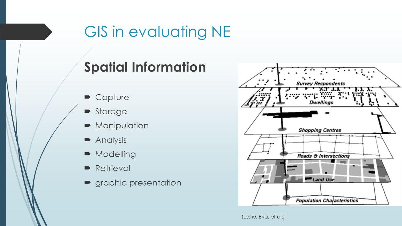 GIS in evaluating NE Spatial Information  Capture  Storage  Manipulation  Analysis  Modelling  Retrieval  graphic presentation (Leslie, Eva, et