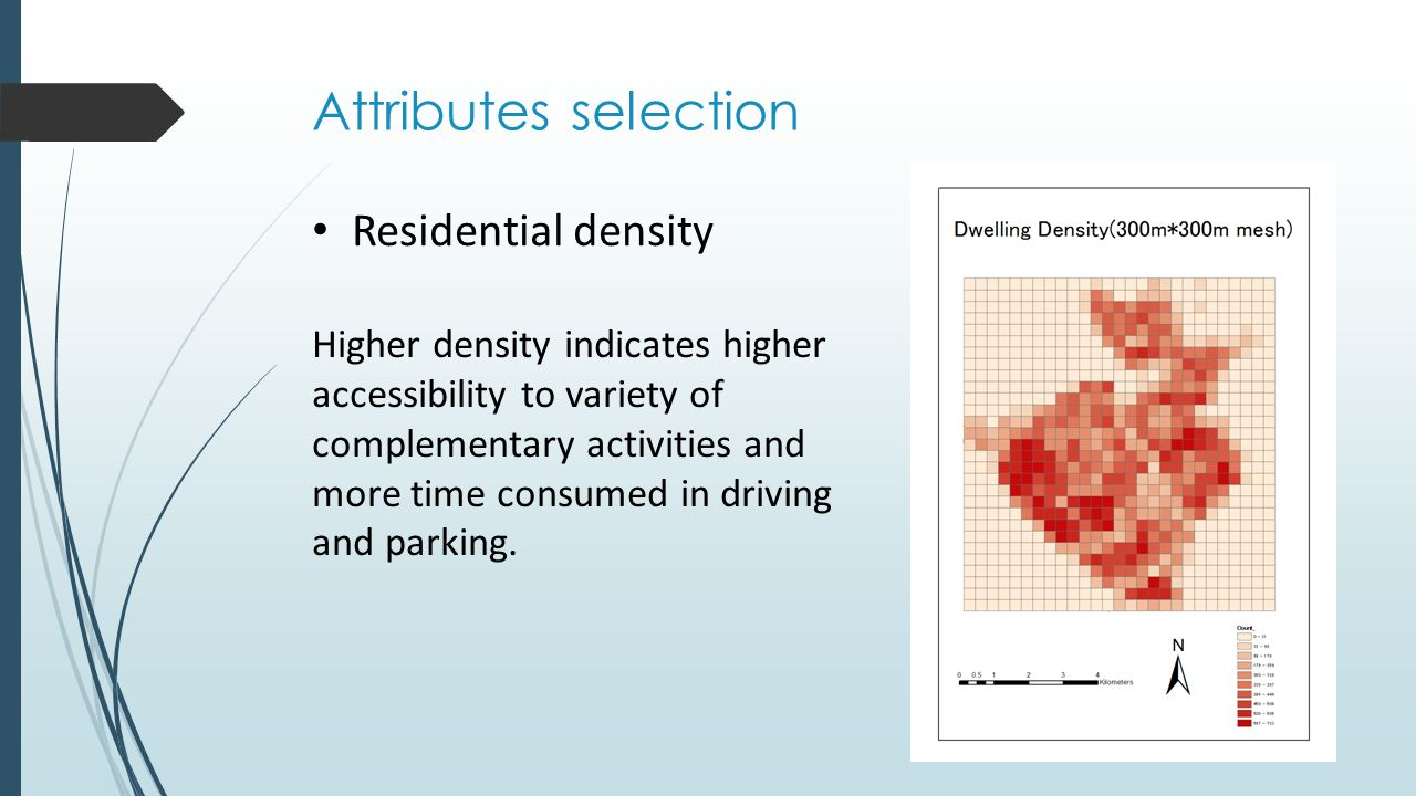 Attributes selection Residential density Higher density indicates higher accessibility to variety of complementary activities and more time consumed in driving and parking.