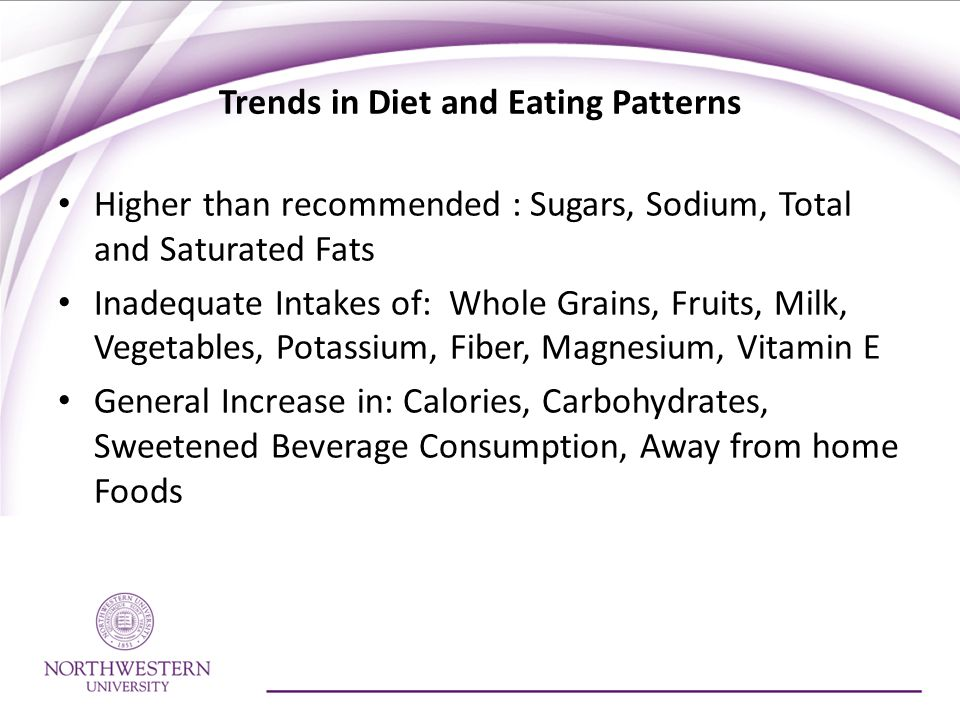 Trends in Diet and Eating Patterns Higher than recommended : Sugars, Sodium, Total and Saturated Fats Inadequate Intakes of: Whole Grains, Fruits, Milk, Vegetables, Potassium, Fiber, Magnesium, Vitamin E General Increase in: Calories, Carbohydrates, Sweetened Beverage Consumption, Away from home Foods
