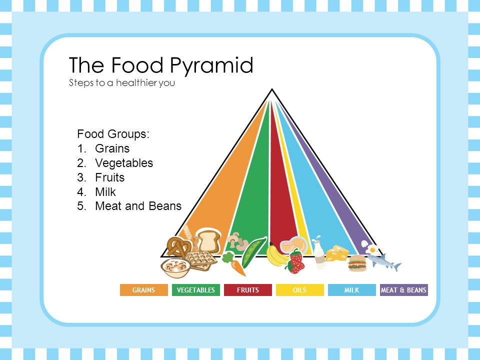The Food Pyramid Steps to a healthier you GRAINSVEGETABLESFRUITSOILSMILKMEAT & BEANS Food Groups: 1.Grains 2.Vegetables 3.Fruits 4.Milk 5.Meat and Beans
