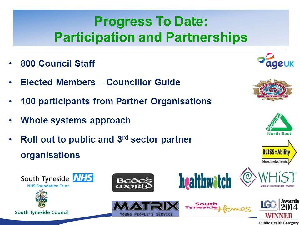 Future Programme Development Network Support Partnership Pioneer Changing Conversations Delivering Every Contact health conversations Delivering Every Contact health conversations Planning & Review Management Group Health Champions / Advocates Health Champions / Advocates Personal Development Measuring Impact Case Study Development & Sharing Good Practice