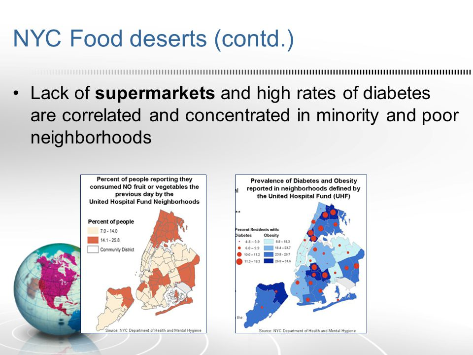 NYC Food deserts (contd.) Lack of supermarkets and high rates of diabetes are correlated and concentrated in minority and poor neighborhoods