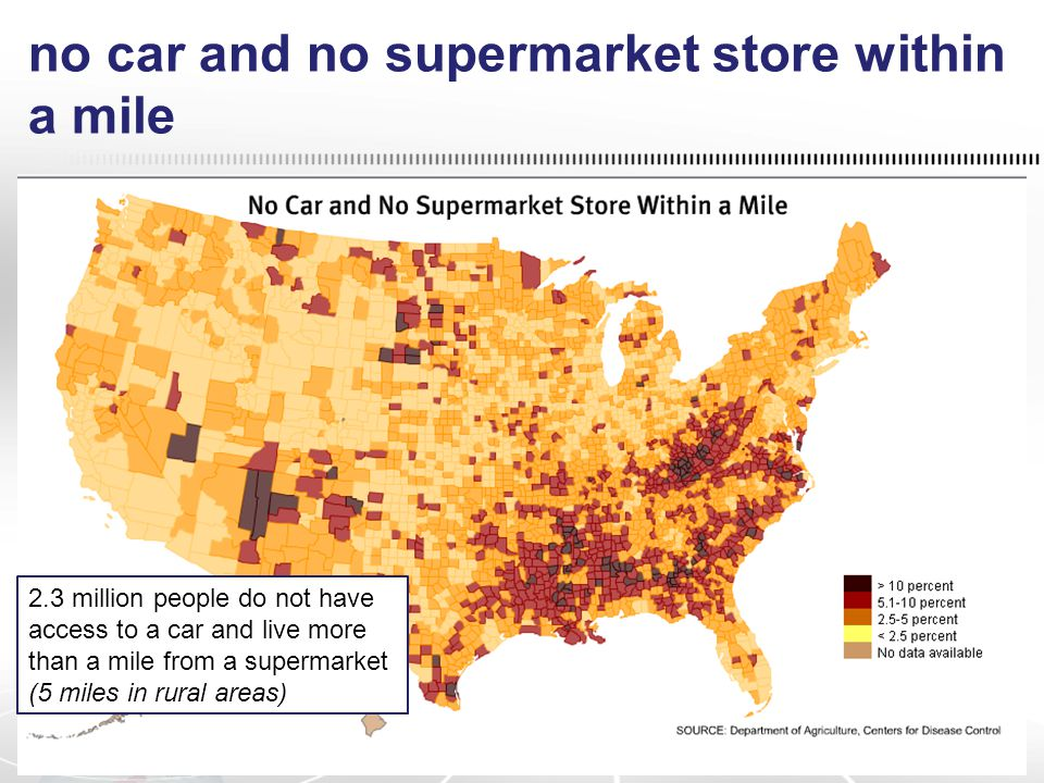 no car and no supermarket store within a mile June 2009 2.3 million people do not have access to a car and live more than a mile from a supermarket (5 miles in rural areas)