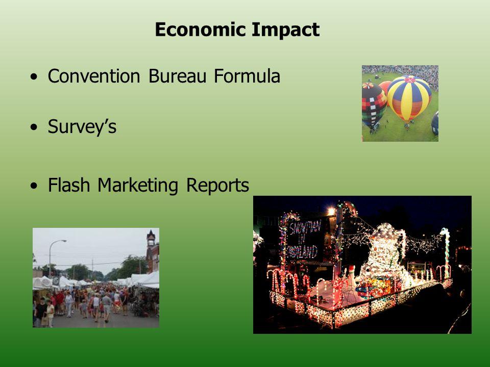 Economic Impact Convention Bureau Formula Survey's Flash Marketing Reports