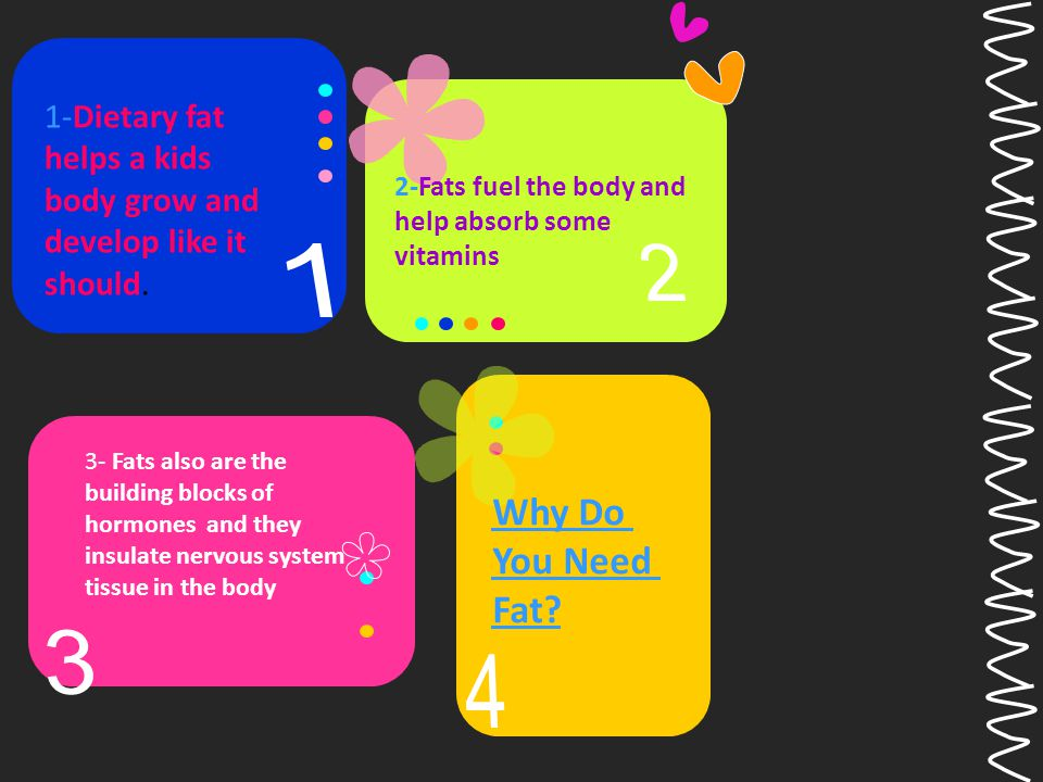 Why Do You Need Fat. 1-Dietary fat helps a kids body grow and develop like it should.