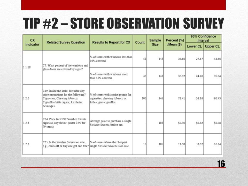 TIP #2 – STORE OBSERVATION SURVEY 16