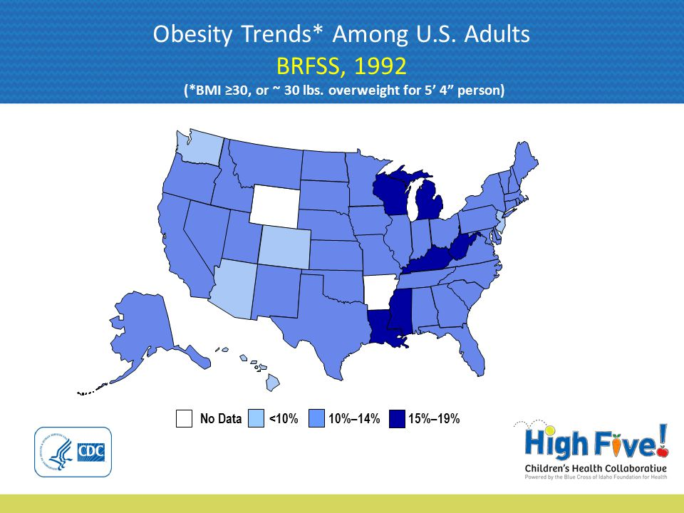 No Data <10% 10%–14% 15%–19% Obesity Trends* Among U.S.