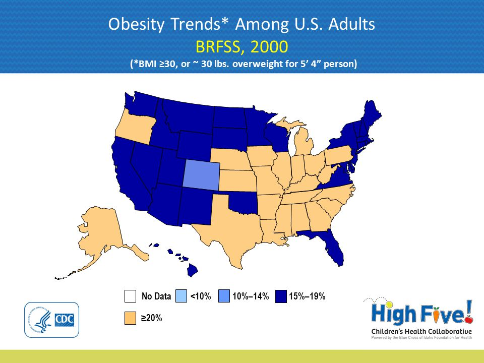 No Data <10% 10%–14% 15%–19% ≥20% Obesity Trends* Among U.S.