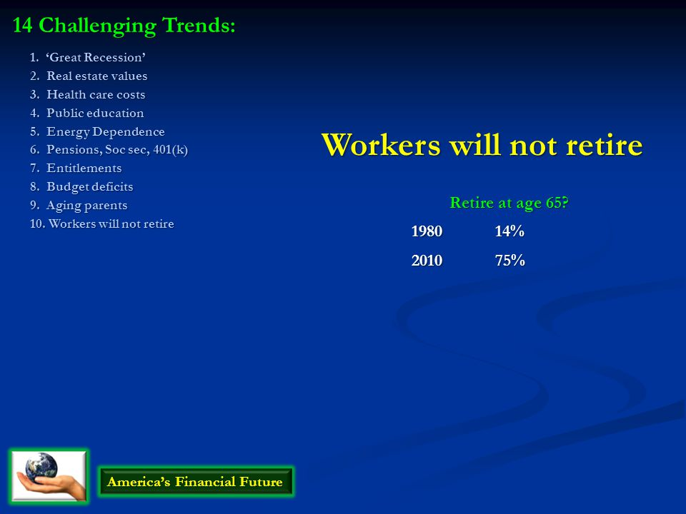 Workers will not retire 14 Challenging Trends: America's Financial Future 1.