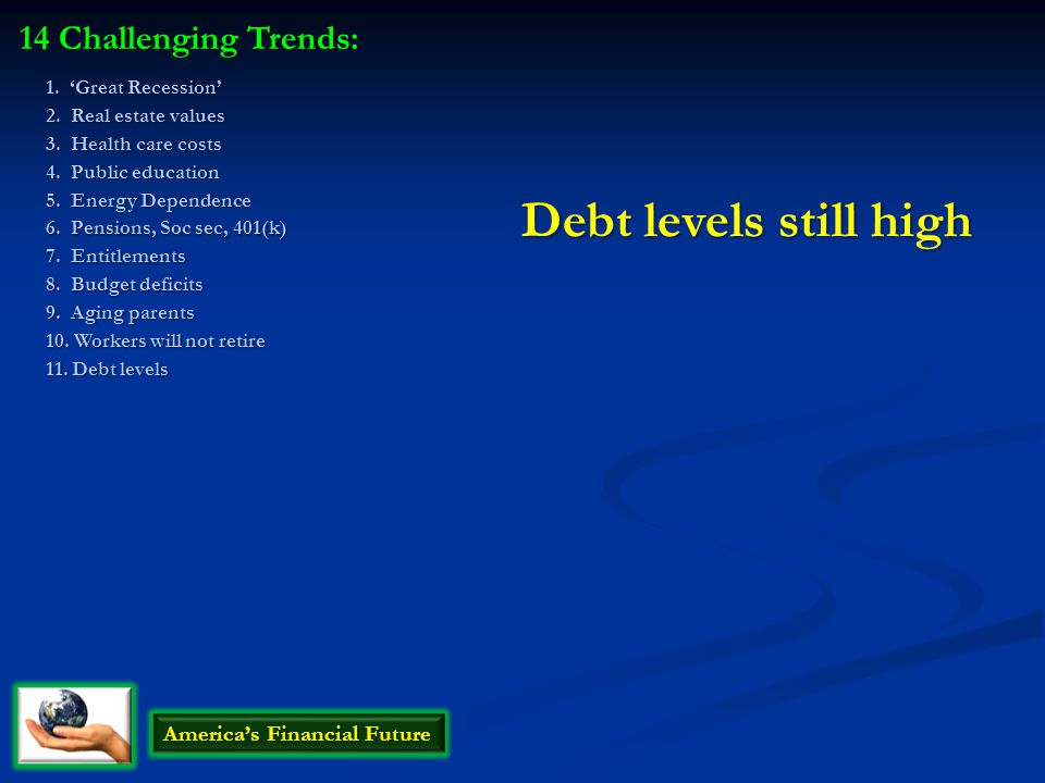 Debt levels still high 14 Challenging Trends: America's Financial Future 1.