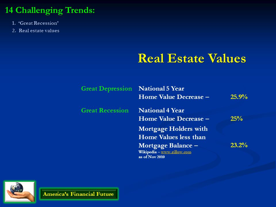 Real Estate Values 14 Challenging Trends: America's Financial Future Great DepressionNational 5 Year Home Value Decrease – Great RecessionNational 4 Y