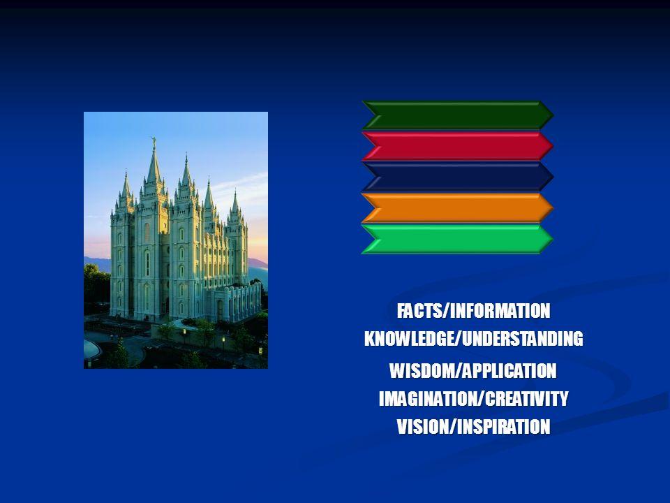 FACTS/INFORMATION KNOWLEDGE/UNDERSTANDING WISDOM/APPLICATION IMAGINATION/CREATIVITY VISION/INSPIRATION
