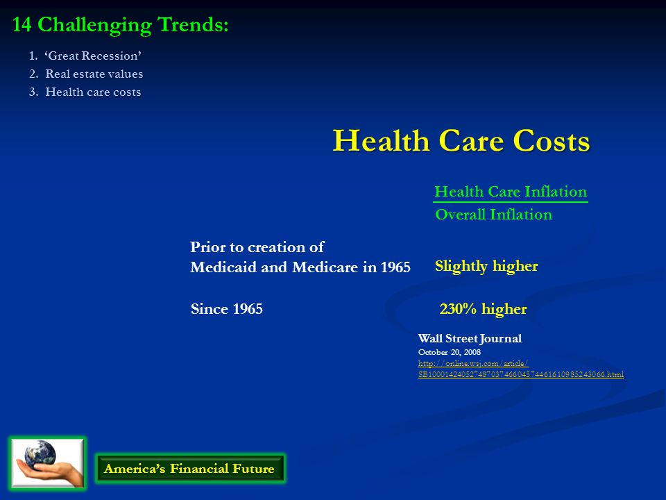 Health Care Costs 14 Challenging Trends: America's Financial Future Prior to creation of Medicaid and Medicare in 1965 Since 1965 Slightly higher Health Care Inflation 230% higher Overall Inflation Wall Street Journal October 20, 2008 http://online.wsj.com/article/ SB10001424052748703746604574461610985243066.html 1.