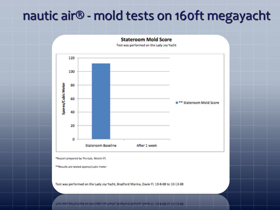 nautic air® - mold tests on 160ft megayacht