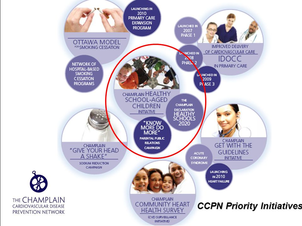 CCPN Priority Initiatives