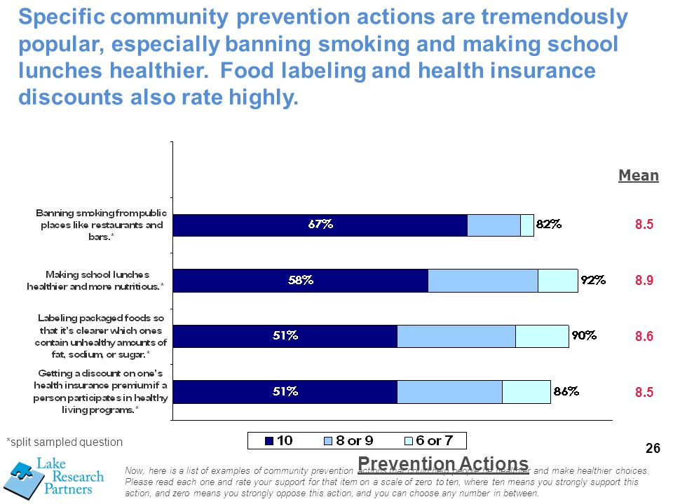 26 Now, here is a list of examples of community prevention actions that could help people be healthier and make healthier choices. Please read each on