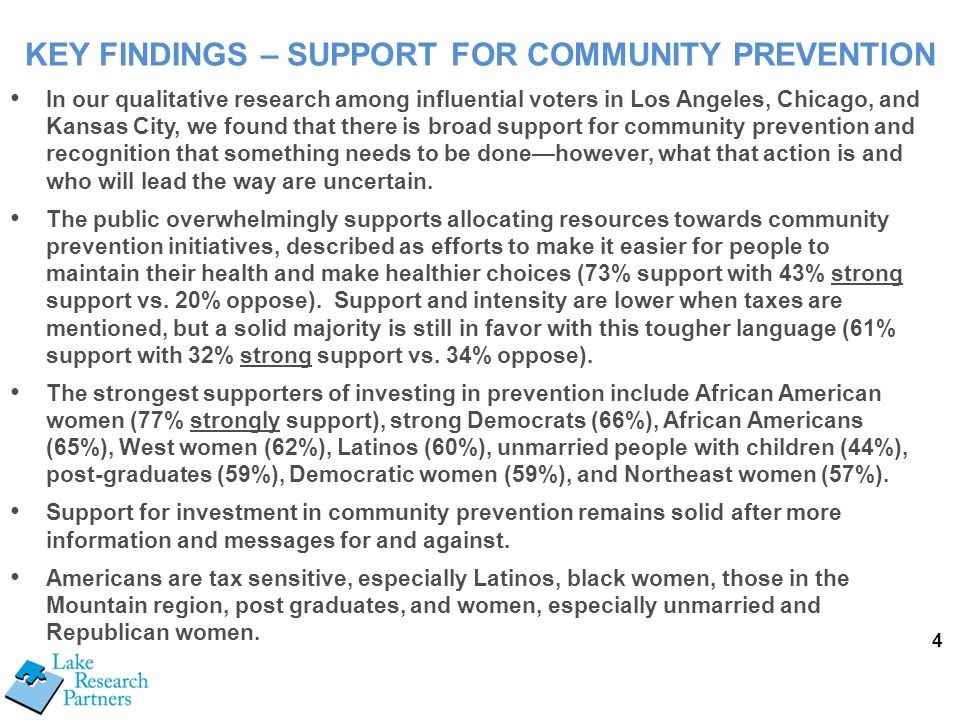 4 In our qualitative research among influential voters in Los Angeles, Chicago, and Kansas City, we found that there is broad support for community prevention and recognition that something needs to be done—however, what that action is and who will lead the way are uncertain.