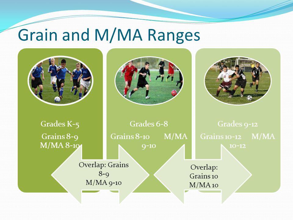 Grain and M/MA Ranges Grades K-5 Grains 8-9 M/MA 8-10 Grades 6-8 Grains 8-10 M/MA 9-10 Grades 9-12 Grains 10-12 M/MA 10-12 Overlap: Grains 8-9 M/MA 9-10 Overlap: Grains 10 M/MA 10