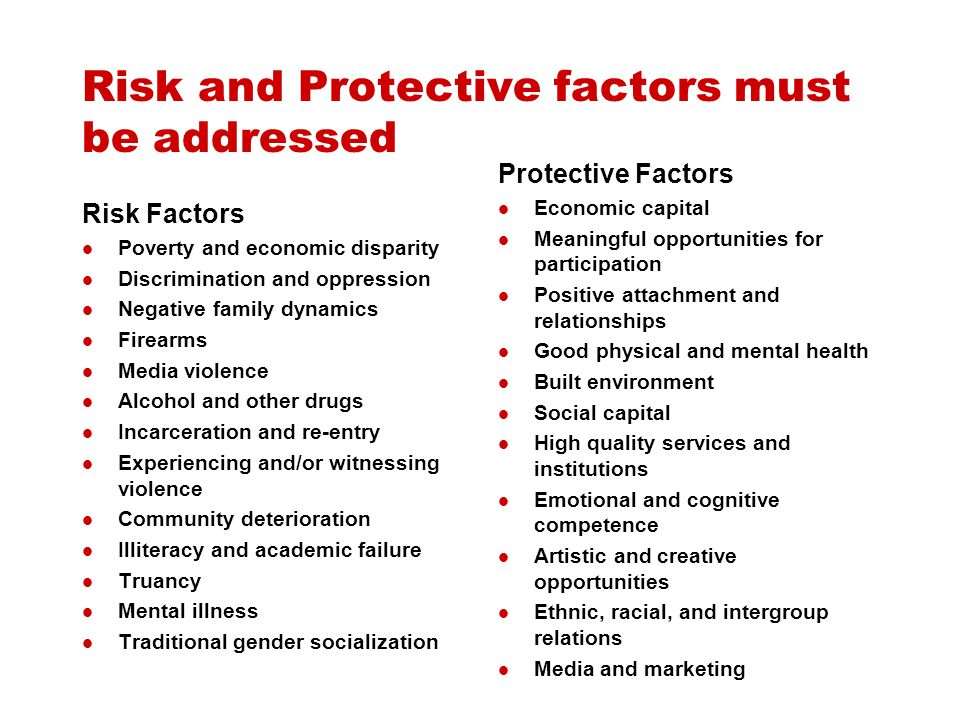 Risk and Protective factors must be addressed Risk Factors Poverty and economic disparity Discrimination and oppression Negative family dynamics Firearms Media violence Alcohol and other drugs Incarceration and re-entry Experiencing and/or witnessing violence Community deterioration Illiteracy and academic failure Truancy Mental illness Traditional gender socialization Protective Factors Economic capital Meaningful opportunities for participation Positive attachment and relationships Good physical and mental health Built environment Social capital High quality services and institutions Emotional and cognitive competence Artistic and creative opportunities Ethnic, racial, and intergroup relations Media and marketing