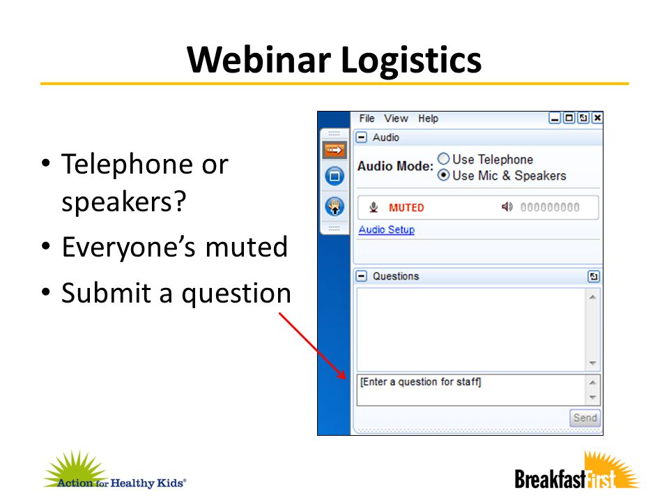 Webinar Logistics Telephone or speakers? Everyone's muted Submit a question