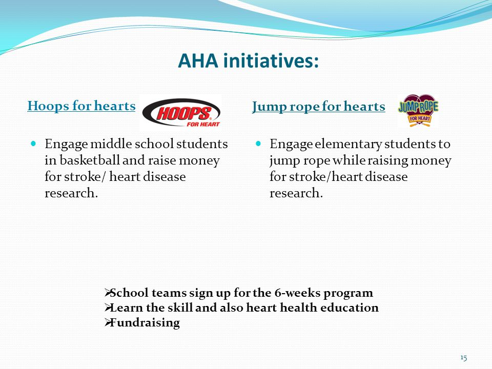 AHA initiatives: Hoops for hearts Jump rope for hearts Engage middle school students in basketball and raise money for stroke/ heart disease research.
