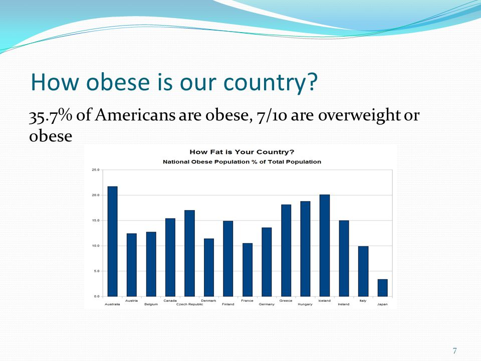 Initiatives to fight the obesity epidemic Federal government initiatives- CDC Non-profit organizations- AHA Department of health Private/charitable organizations- Coke, PepsiCo, Hershey, Kraft foods Community-based initiatives State initiatives* 8