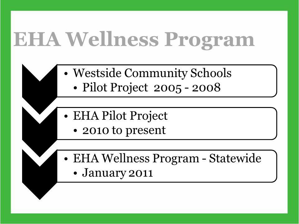 www.ehawellness.org EHA Wellness Program Westside Community Schools Pilot Project 2005 - 2008 EHA Pilot Project 2010 to present EHA Wellness Program - Statewide January 2011