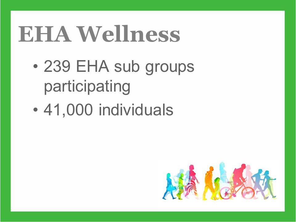 www.ehawellness.org 239 EHA sub groups participating 41,000 individuals EHA Wellness